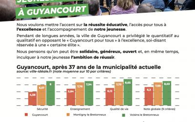 Jeunesse et Réussite à Guyancourt ! Nos propositions